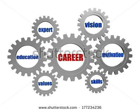Importance Of Career Counseling Free Essays