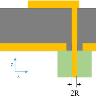 Design And Analysis Of Compact U Slot Microstrip Patch