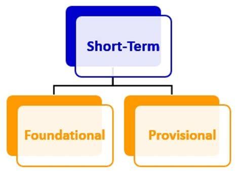 Short essay on career guidance