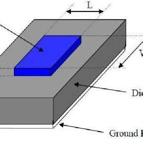 Square Patch Antenna: A Computer Aided Design Methodology