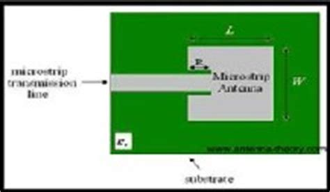 Design of Microstrip Patch Antenna For Wi - Fi Applications